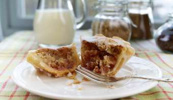 National Bakewell Tart Day