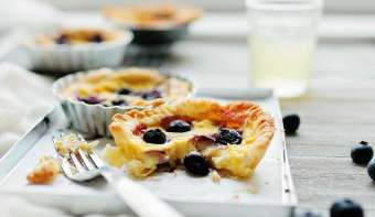 National Blueberry Popover Day
