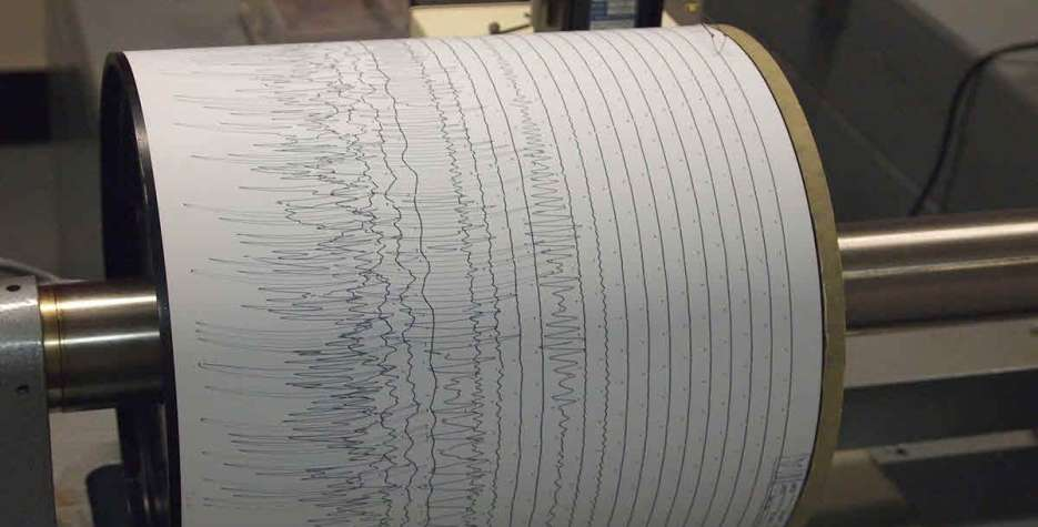 National Richter Scale Day in USA in 2021