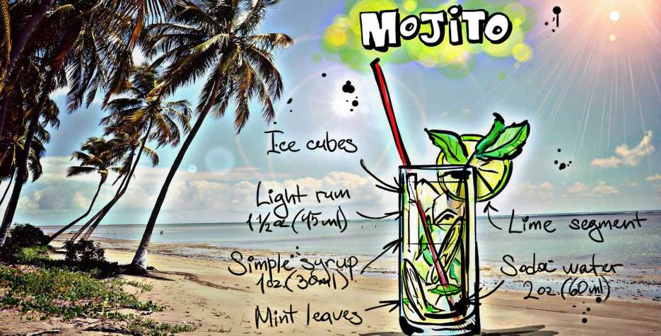 National Mojito Day in USA in 2021