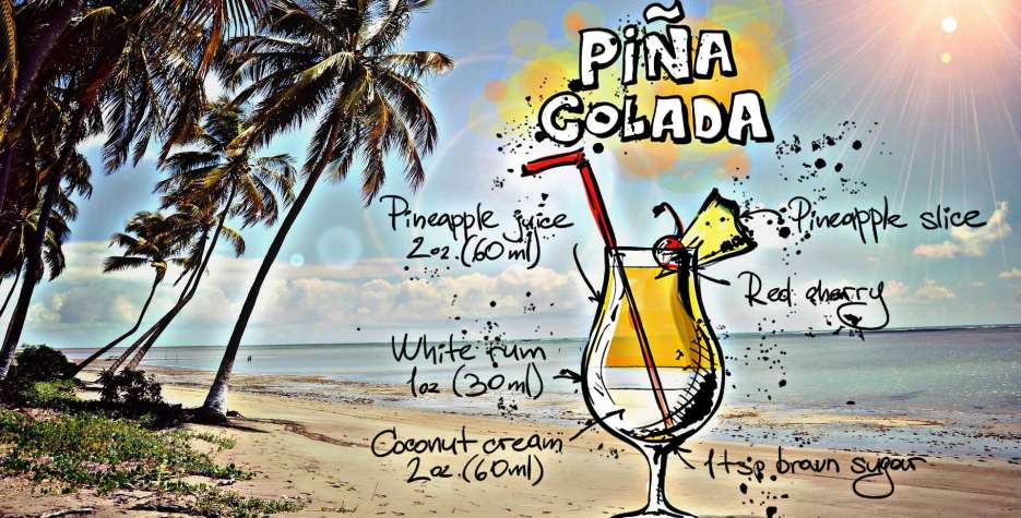 National Pina Colada Day in USA in 2021